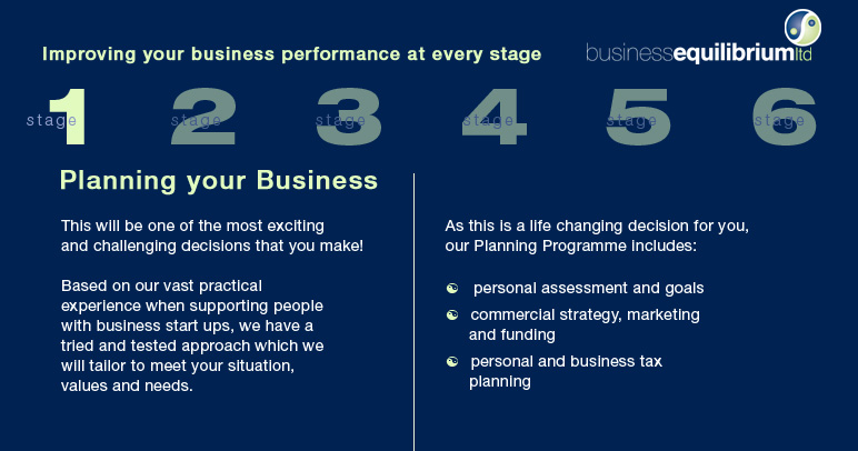 Improving Business Performance - Stage 1